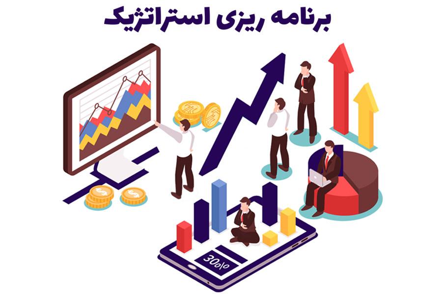 برنامه ریزی استراتژیک | مدل های برنامه ریزی استراتژیک