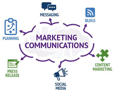 اهمیت ارتباطات بازاریابی
