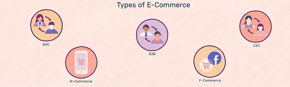 درآمد تجارت الکترونیک