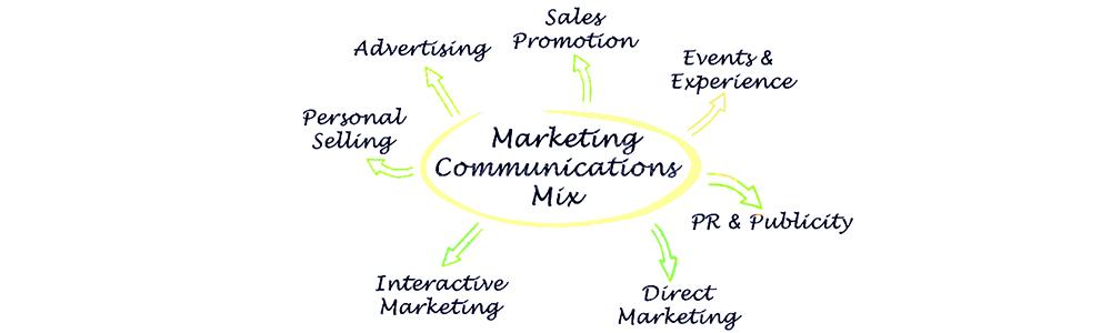آمیخته ارتباطات بازاریابی