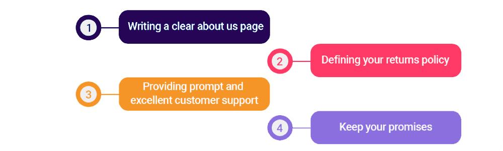 چگونه مشتریان خود را به مشتریان ثابت تبدیل کنیم؟